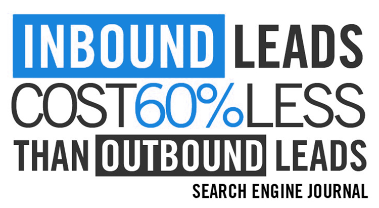 inbound marketing seo sydney